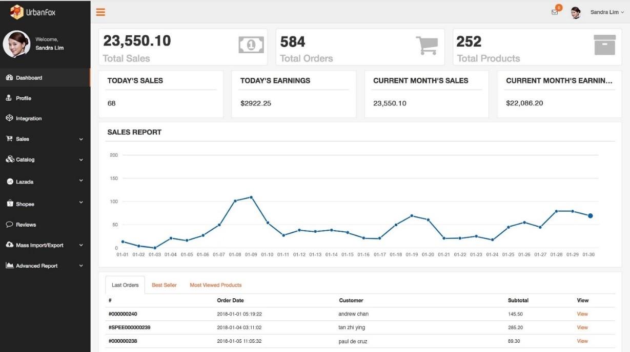 Screengrab of UrbanFox Multi-Channel Commerce Platform