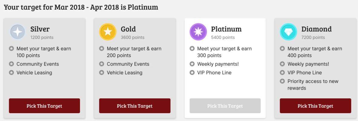 Screengrab of UrbanFox Driver Rewards Platform